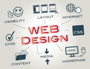 website design dubai 2