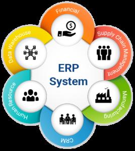 ERP Software Dubai