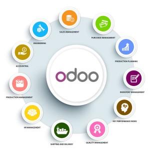 Odoo in Dubai